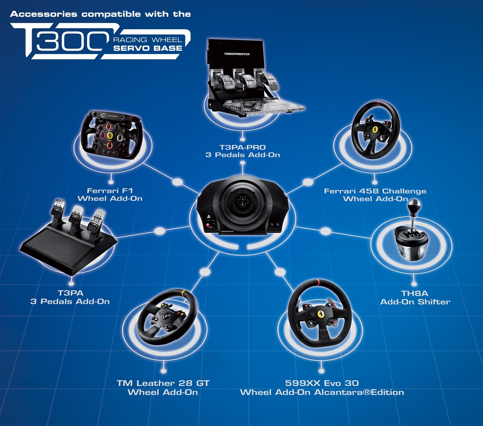 Thrustmaster T300RS - Accessoires